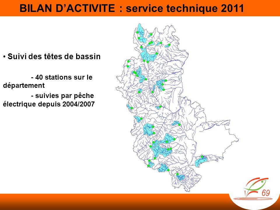 BILAN D'ACTIVITE : service technique 2011