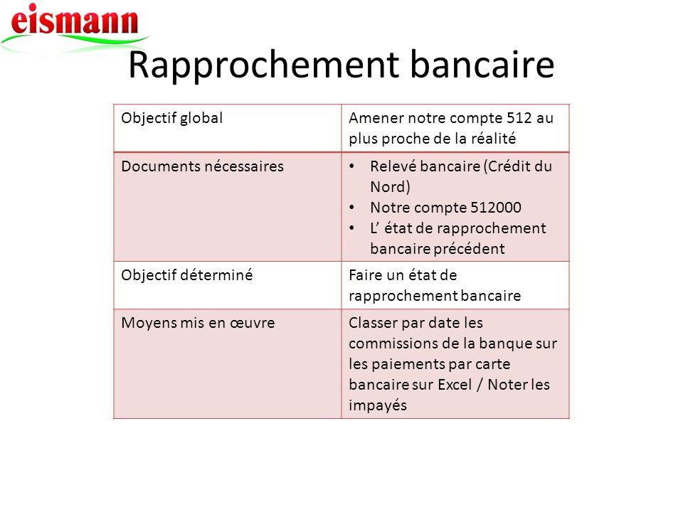 Rapprochement bancaire