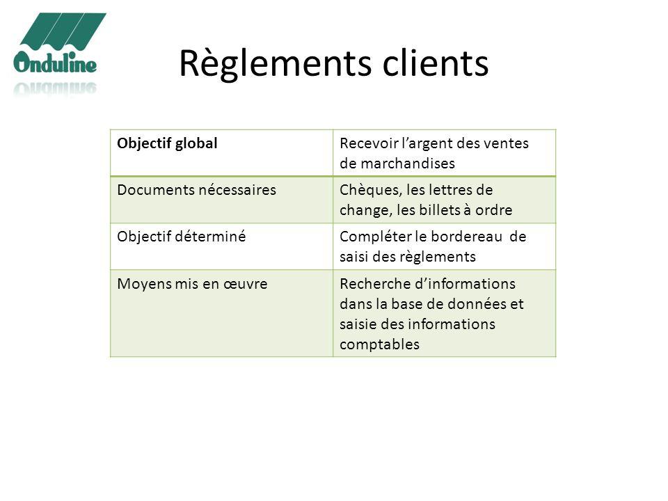 Règlements clients Objectif global