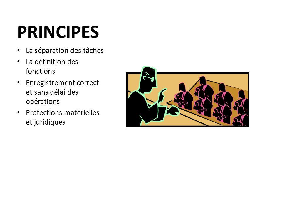 PRINCIPES La séparation des tâches La définition des fonctions