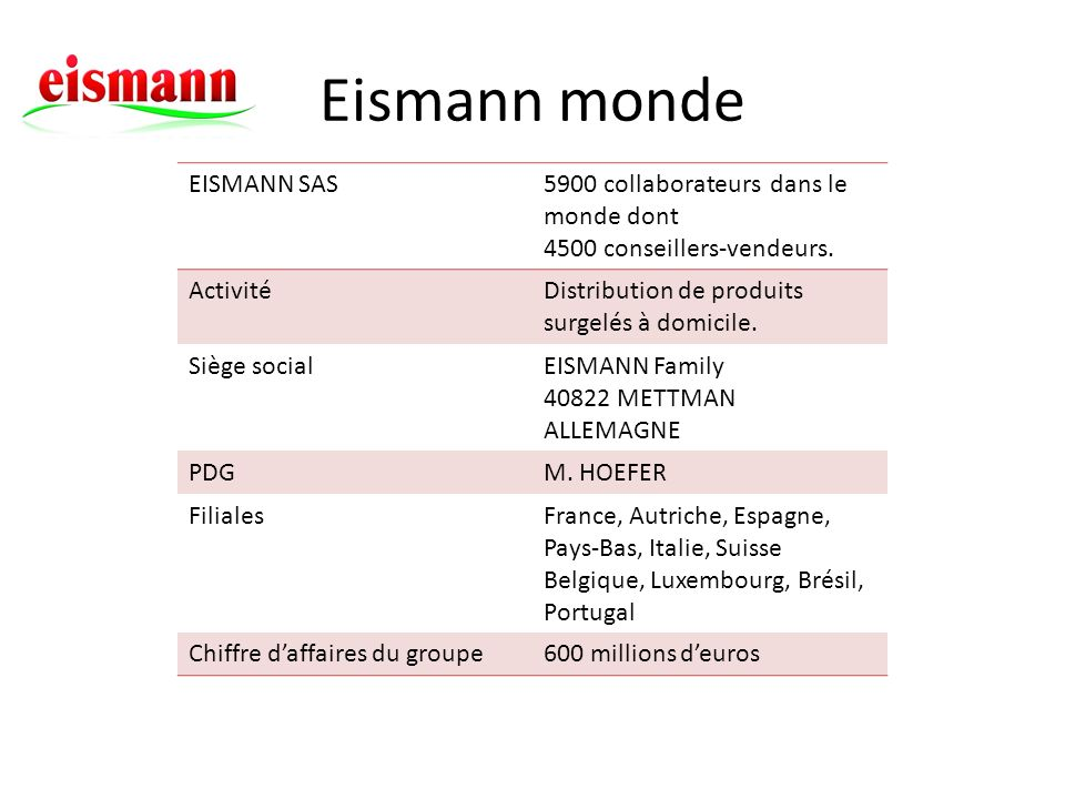 Eismann monde EISMANN SAS 5900 collaborateurs dans le monde dont