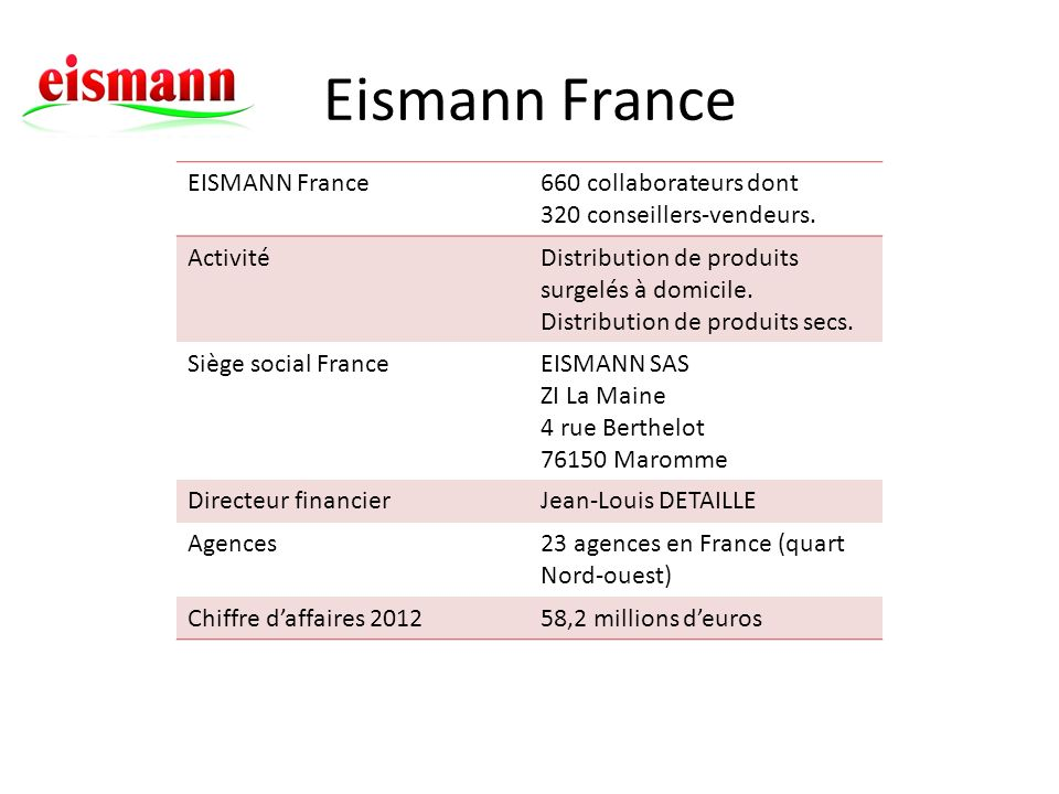Eismann France EISMANN France 660 collaborateurs dont