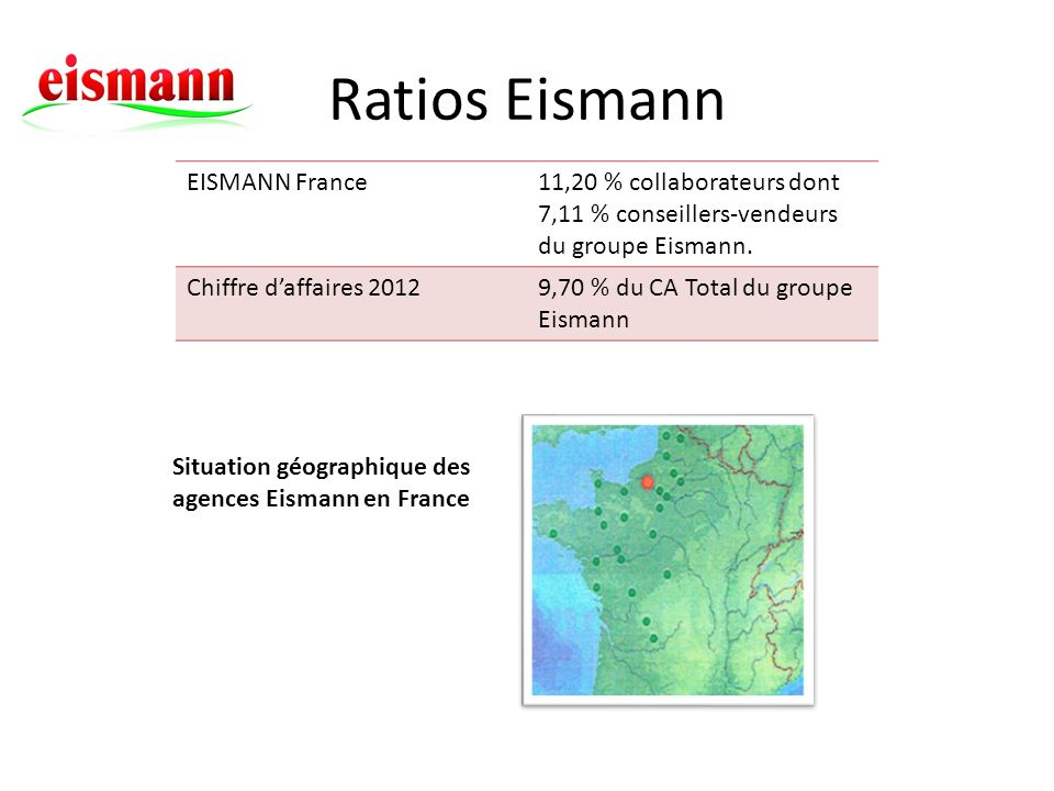Ratios Eismann EISMANN France 11,20 % collaborateurs dont