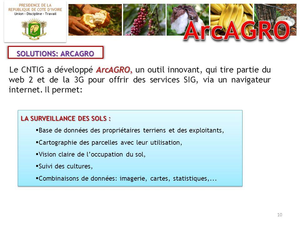 PRESIDENCE DE LA REPUBLIQUE DE COTE D'IVOIRE
