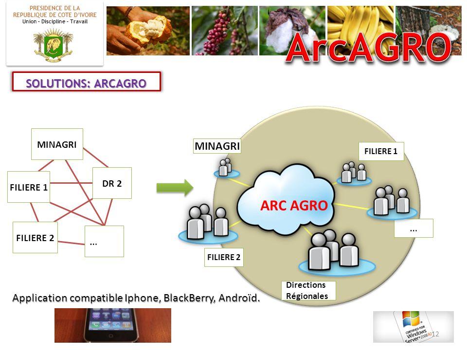 ArcAGRO ARC AGRO SOLUTIONS: ARCAGRO MINAGRI … …