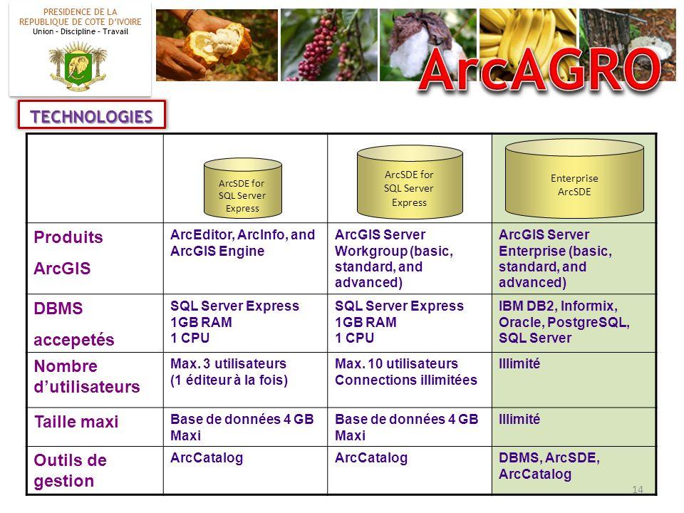 ArcAGRO TECHNOLOGIES Produits ArcGIS DBMS accepetés