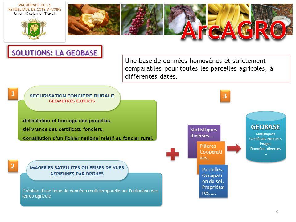 ArcAGRO SOLUTIONS: LA GEOBASE 1 3 GEOBASE 2