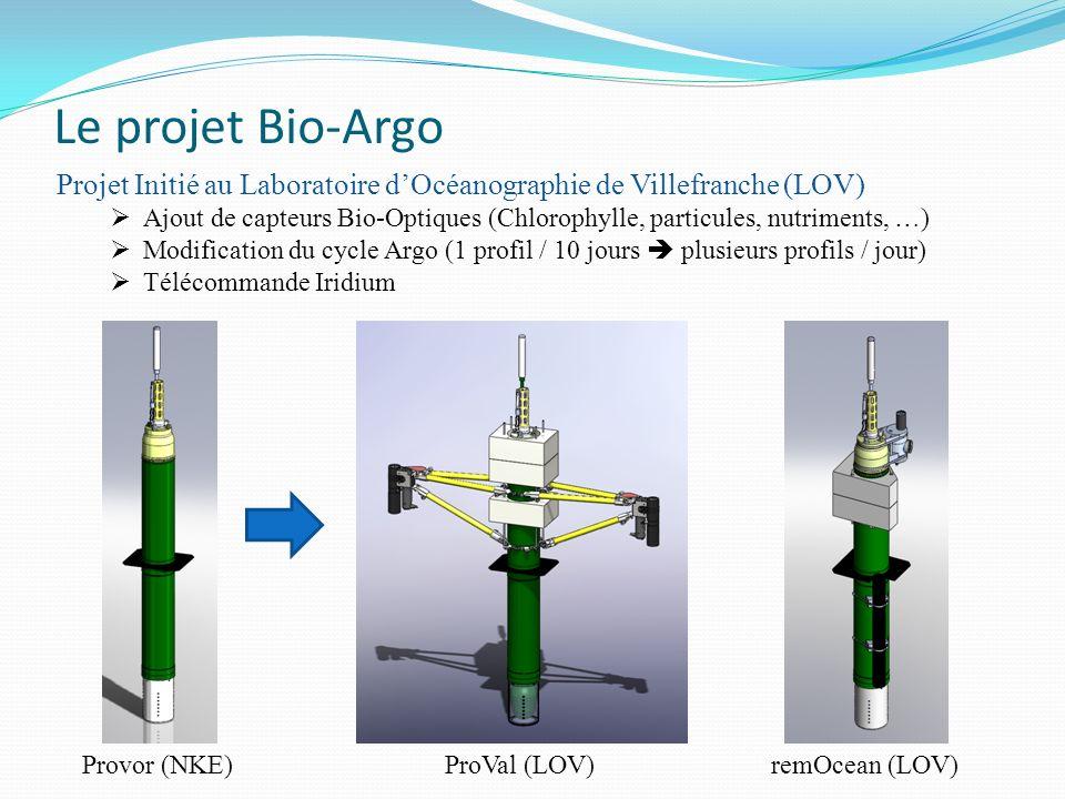 Le projet Bio-Argo Projet Initié au Laboratoire d'Océanographie de Villefranche (LOV)