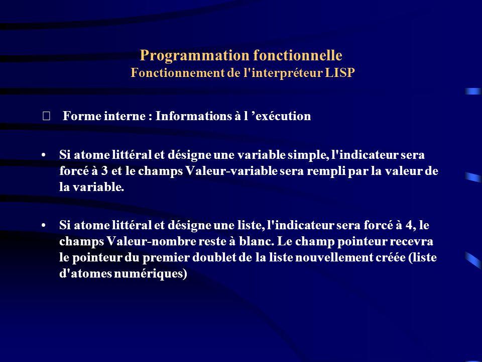 Programmation fonctionnelle Fonctionnement de l interpréteur LISP