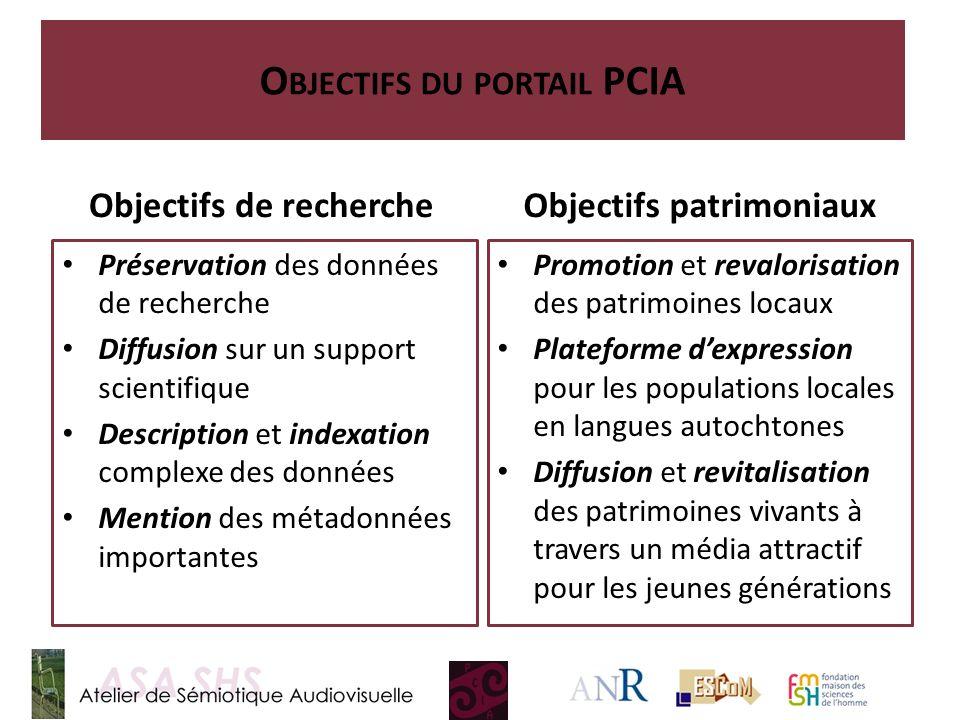 Objectifs du portail PCIA