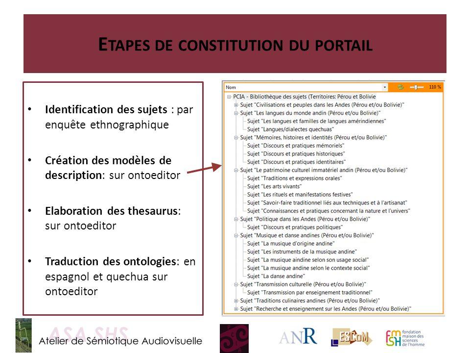 Etapes de constitution du portail