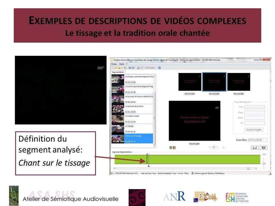 Exemples de descriptions de vidéos complexes Le tissage et la tradition orale chantée