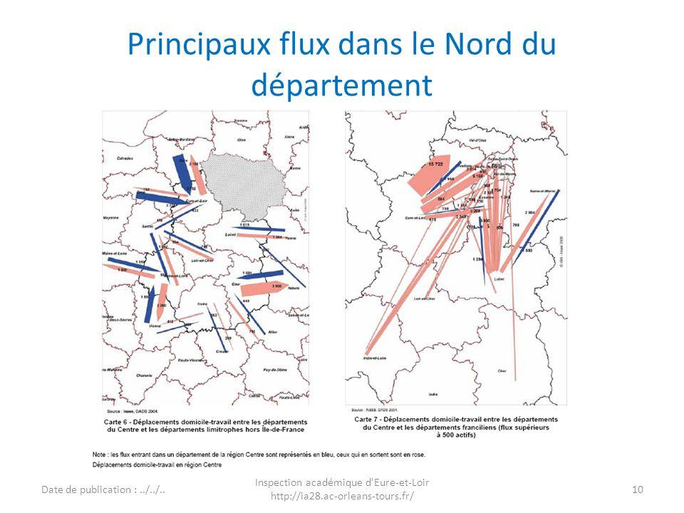 Principaux flux dans le Nord du département