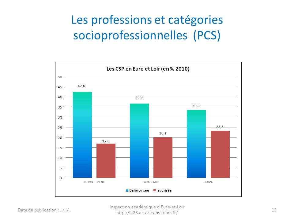 Les professions et catégories socioprofessionnelles (PCS)