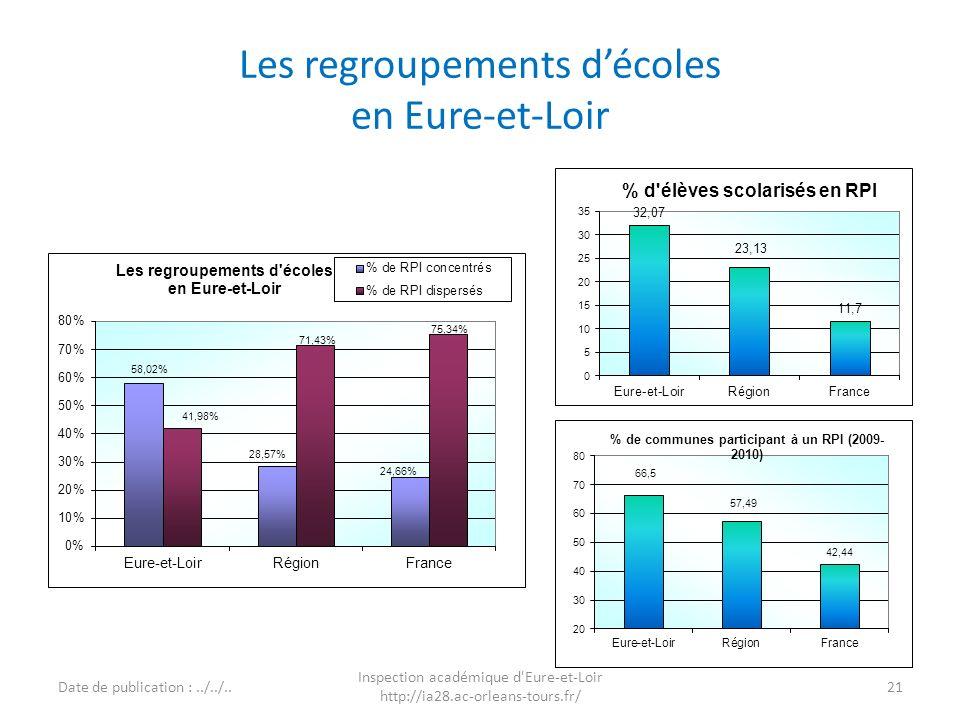 Les regroupements d'écoles en Eure-et-Loir
