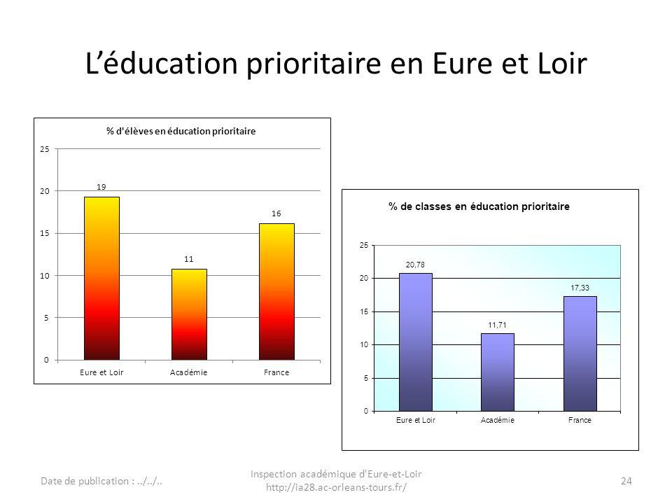 L'éducation prioritaire en Eure et Loir
