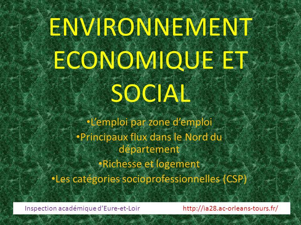 ENVIRONNEMENT ECONOMIQUE ET SOCIAL
