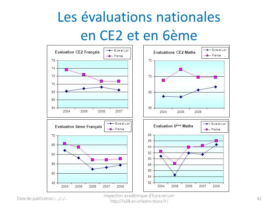 Les évaluations nationales en CE2 et en 6ème