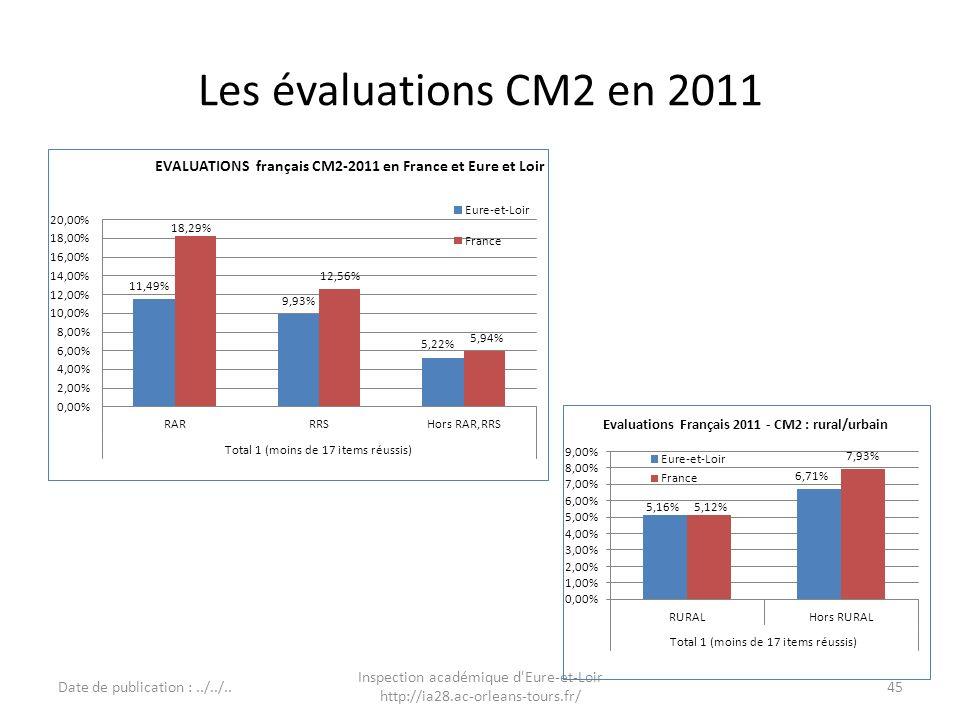Inspection académique d Eure-et-Loir http://ia28.ac-orleans-tours.fr/