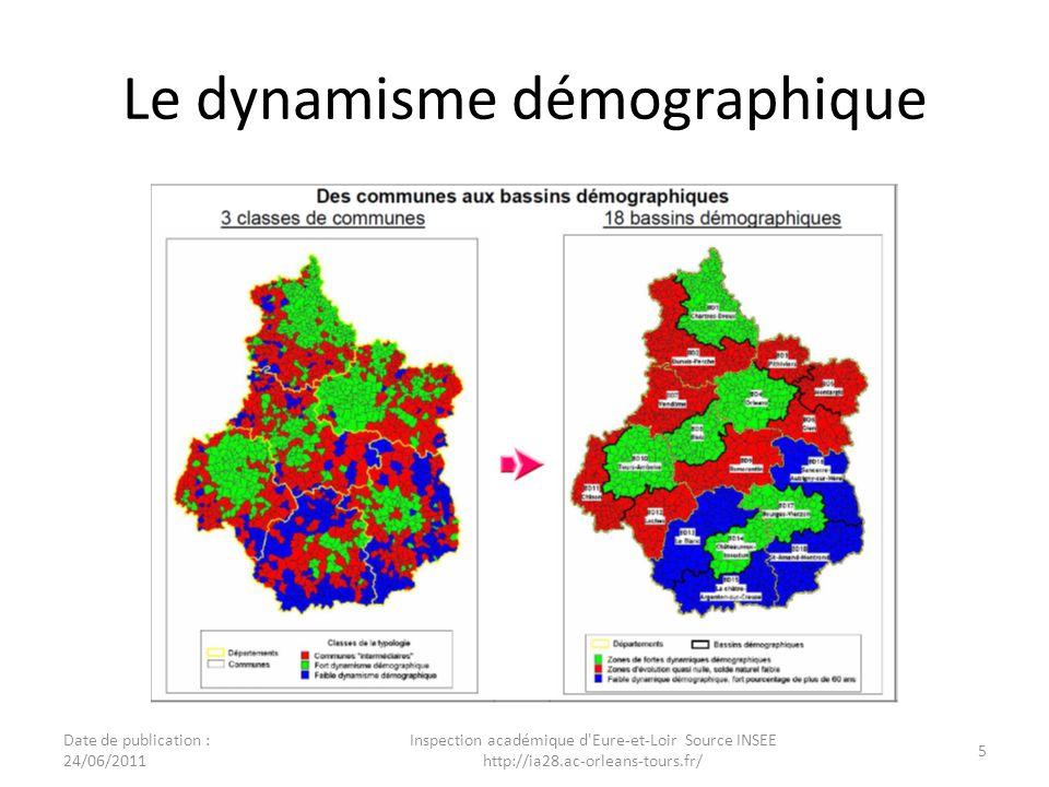 Le dynamisme démographique