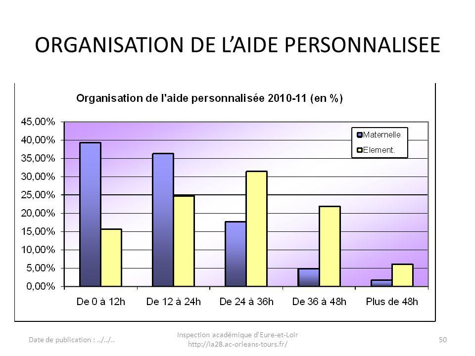 ORGANISATION DE L'AIDE PERSONNALISEE