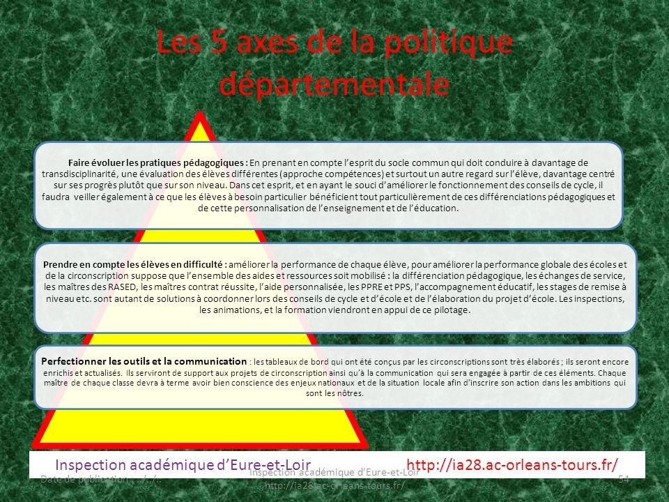 Les 5 axes de la politique départementale