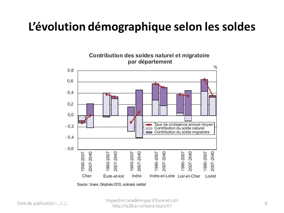 L'évolution démographique selon les soldes