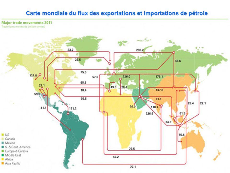Carte mondiale du flux des exportations et importations de pétrole