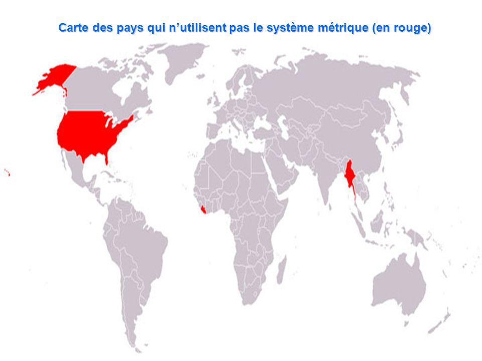 Carte des pays qui n'utilisent pas le système métrique (en rouge)