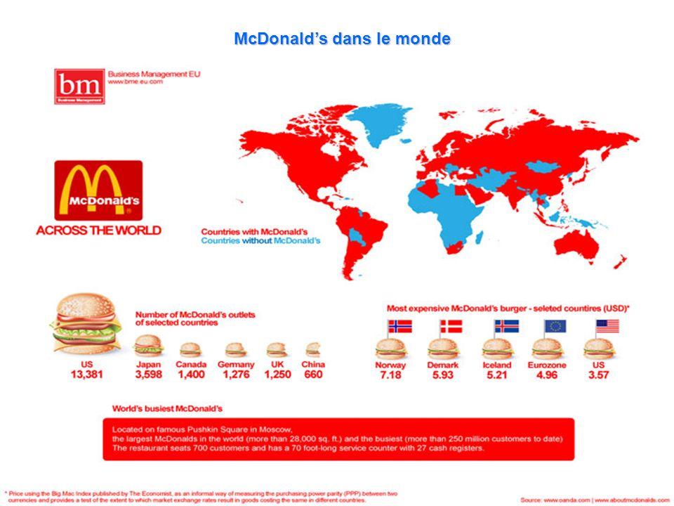 McDonald's dans le monde