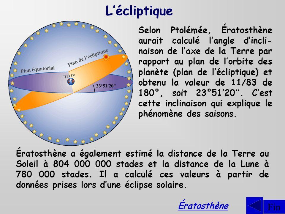 L'écliptique
