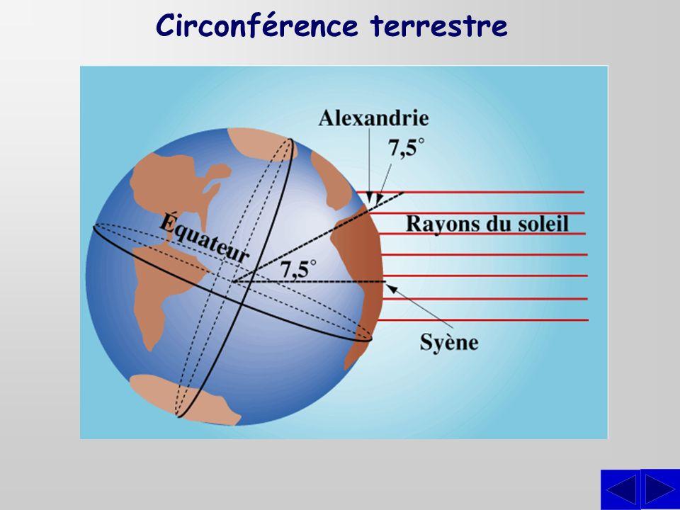 Circonférence terrestre