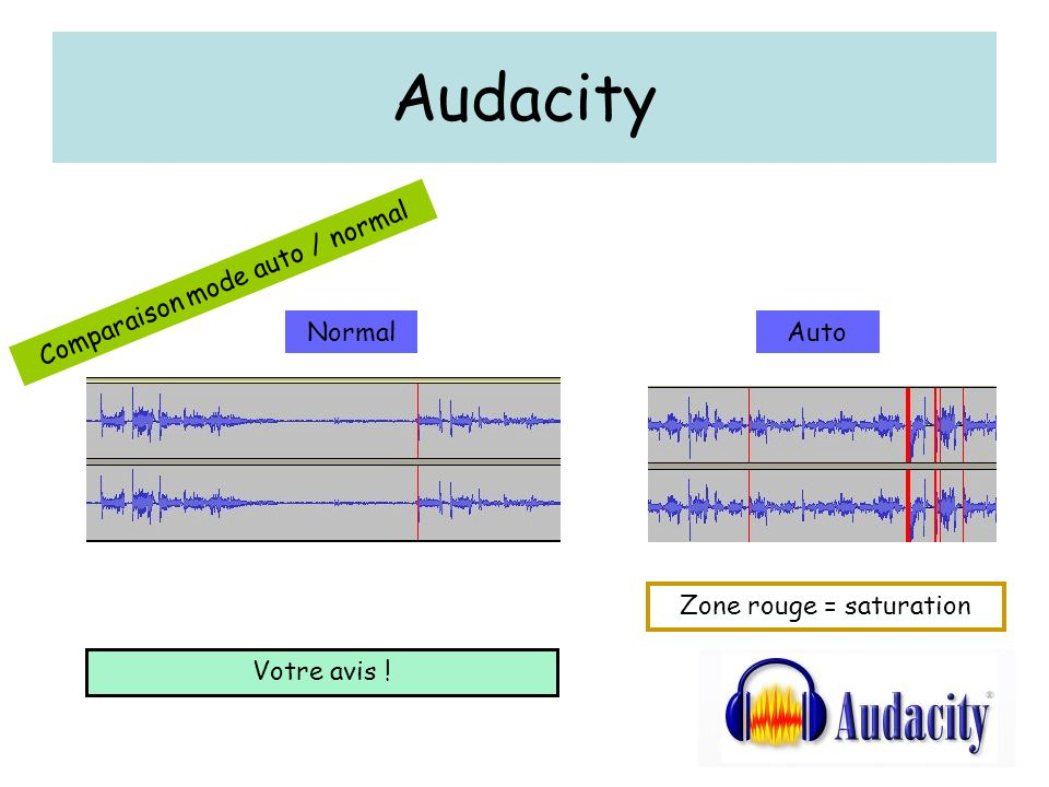Audacity Comparaison mode auto / normal Normal Auto