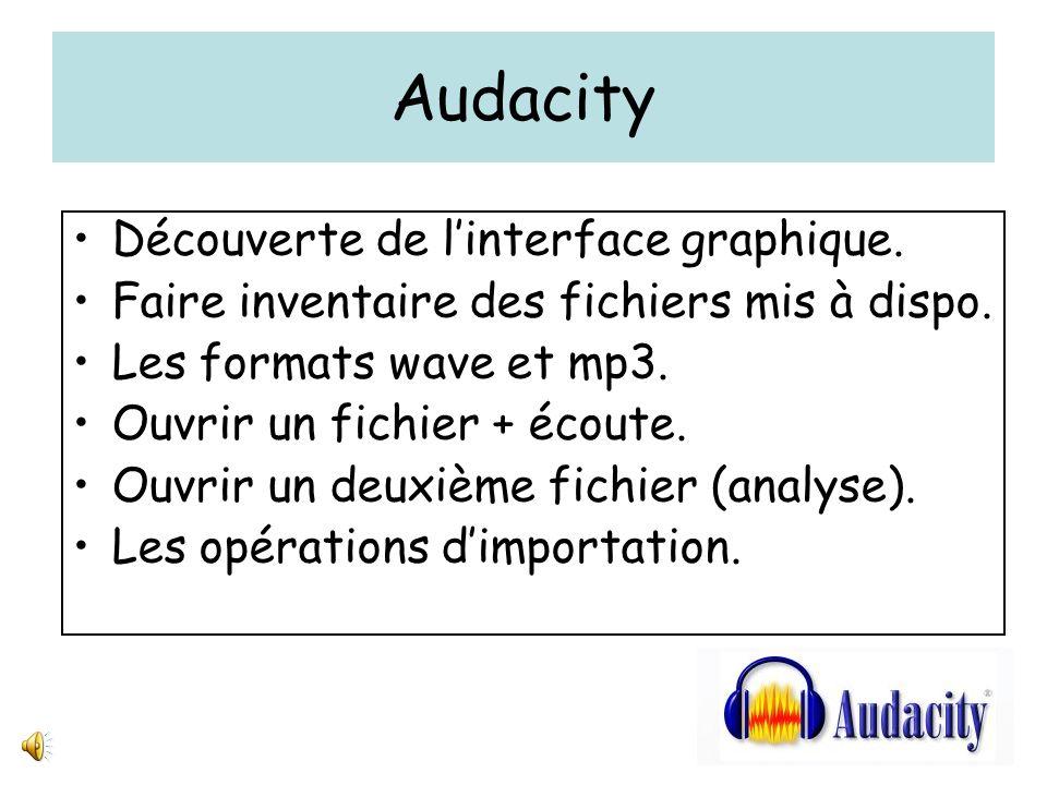 Audacity Découverte de l'interface graphique.