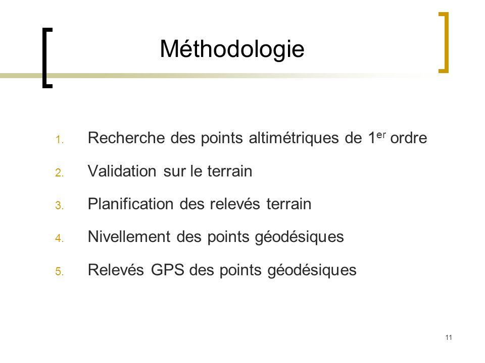 Méthodologie Recherche des points altimétriques de 1er ordre