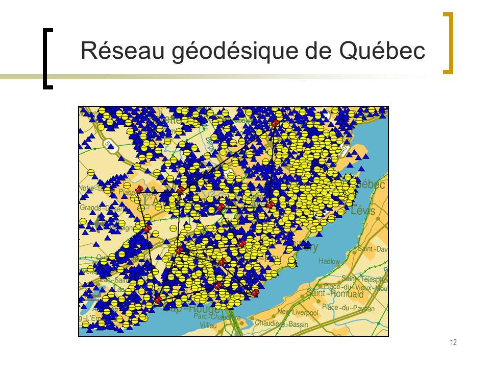 Réseau géodésique de Québec