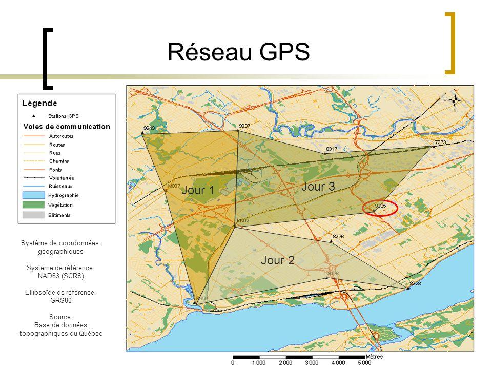 Réseau GPS Jour 3 Jour 1 Jour 2 Système de coordonnées: géographiques