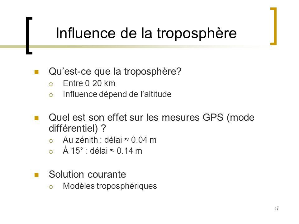Influence de la troposphère