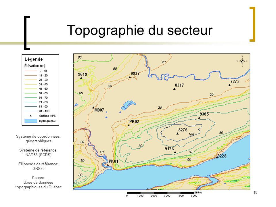 Topographie du secteur