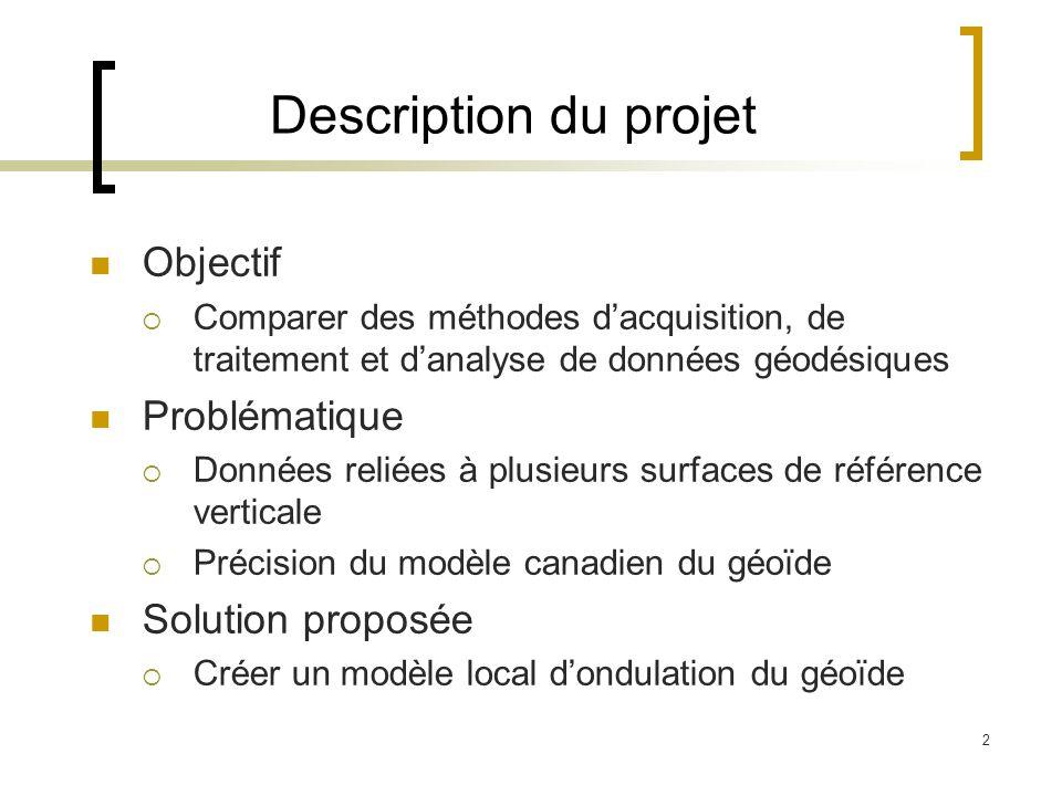 Description du projet Objectif Problématique Solution proposée