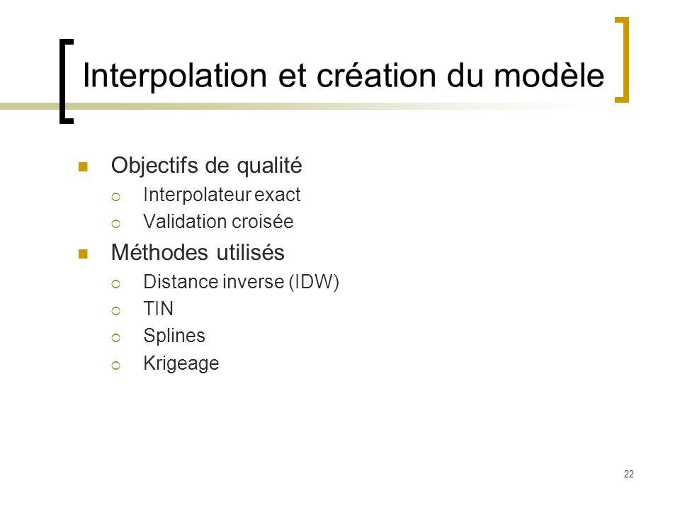 Interpolation et création du modèle