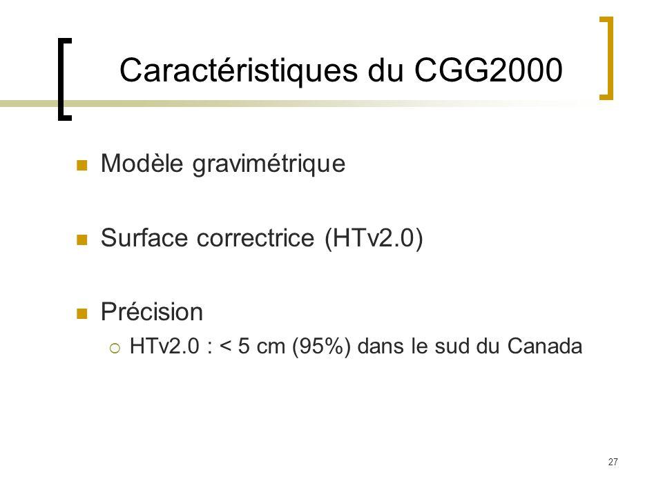 Caractéristiques du CGG2000