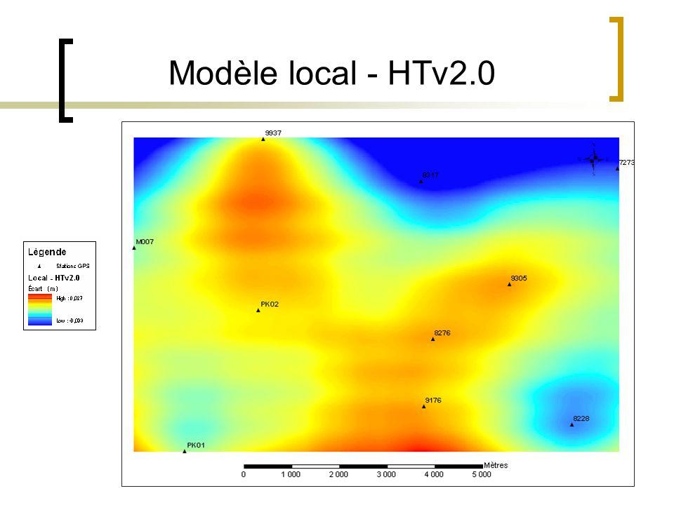 Modèle local - HTv2.0