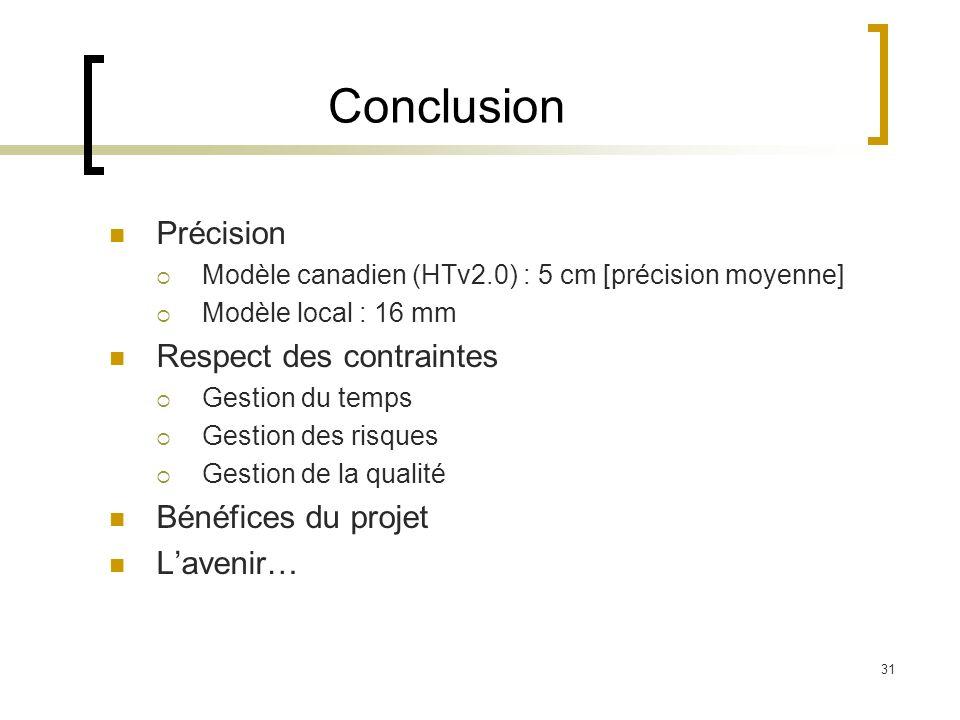 Conclusion Précision Respect des contraintes Bénéfices du projet