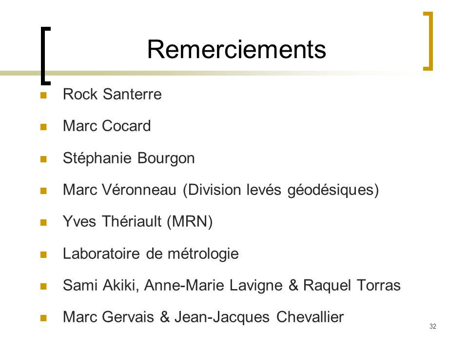 Remerciements Rock Santerre Marc Cocard Stéphanie Bourgon
