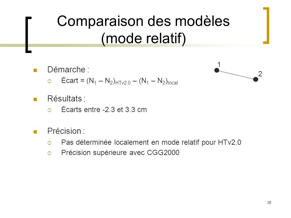 Comparaison des modèles (mode relatif)