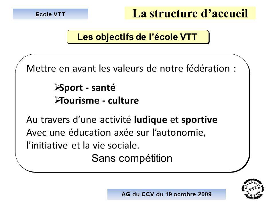 La structure d'accueil Les objectifs de l'école VTT