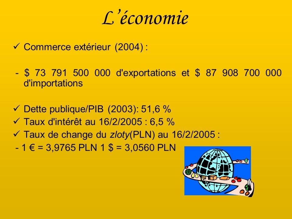 L'économie Commerce extérieur (2004) :