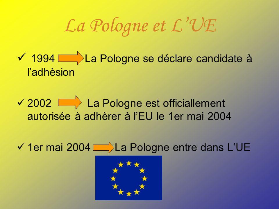 La Pologne et L'UE 1994 La Pologne se déclare candidate à l'adhèsion