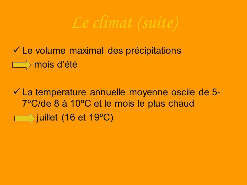 Le climat (suite) Le volume maximal des précipitations mois d'été